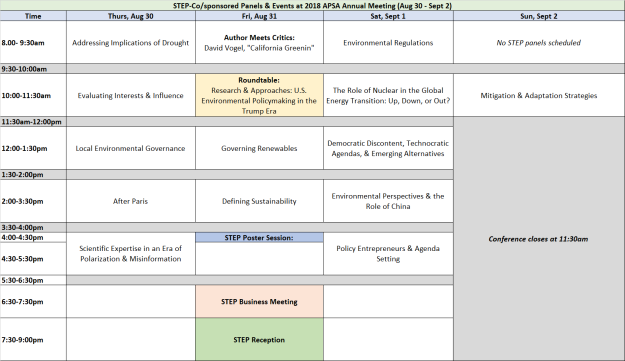 STEP Panels APSA18